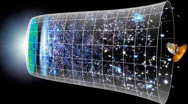 Большой взрыв (Big Bang) и Расширение Вселенной
