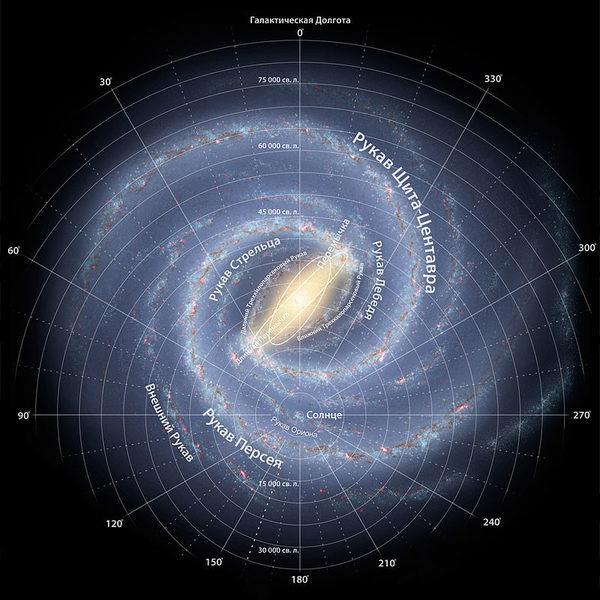 Млечный Путь  галактика, в которой находится Земля