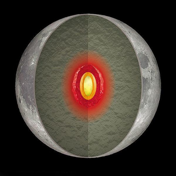 Ядро Луны