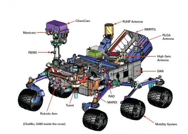curiosity-NASA