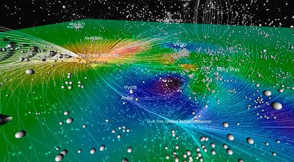 Великий аттрактор Вселенной