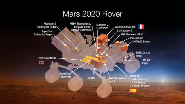Марсохода миссии Марс 2020 NASA