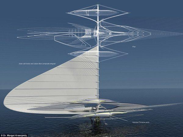Проект тримаран